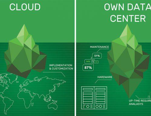 Cloud vs. Centrul de date propriu