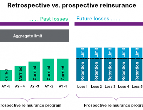 Do look back: A guide to retrospective reinsurance